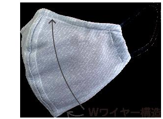 Wワイヤー構造